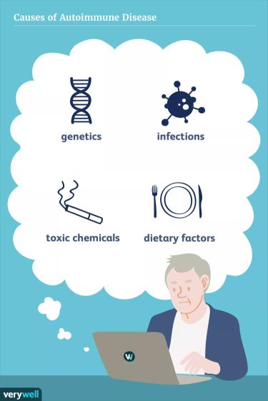fattori di rischio per le patologie autoimmuni.